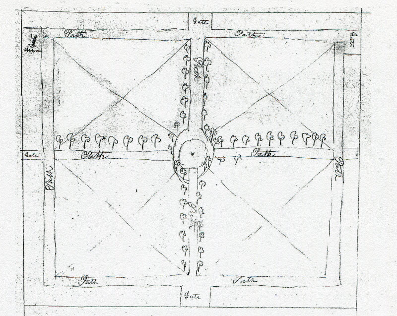 Plan of Garden CLR 37sm